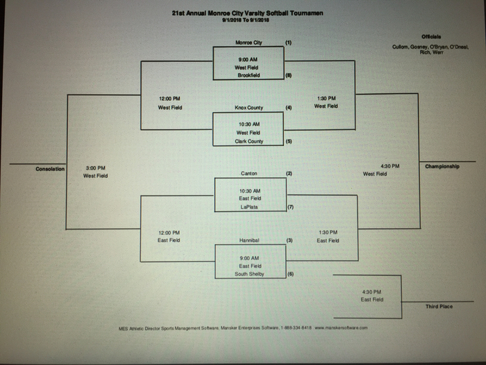 Monroe City Tournament