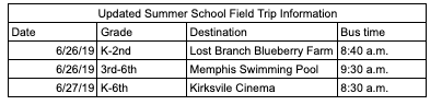 Updated Summer School Field Trip Information