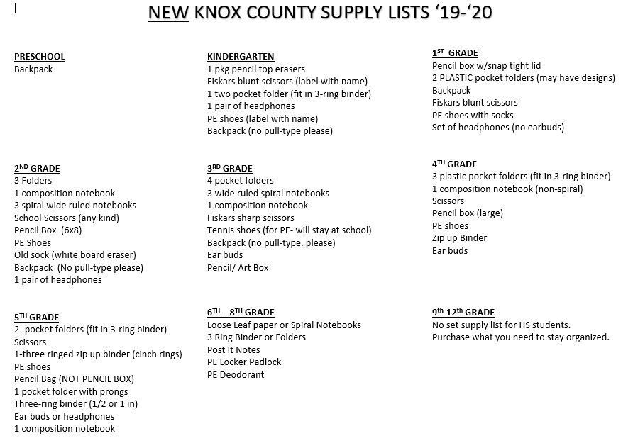 New supply lists